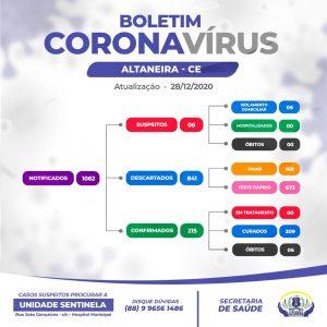 Boletim Covid - 28 de Dezembro de 2020